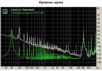Низкочастотные шумы в ламповых фонокорректорах, часть 2